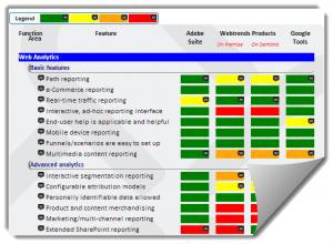 analytics-comparison-300x220