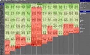 Percentage-Change-Dashboard-e1431012452564