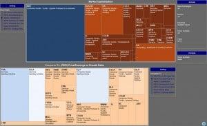 Ratio-Comparison-Dashboard-e1431012852841