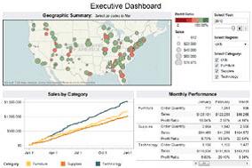 Executive-dashboard