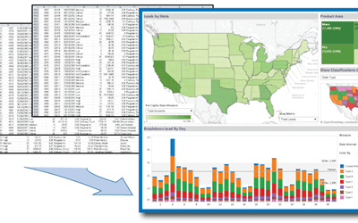 5 Pointers for Excel Users Who are Learning Tableau